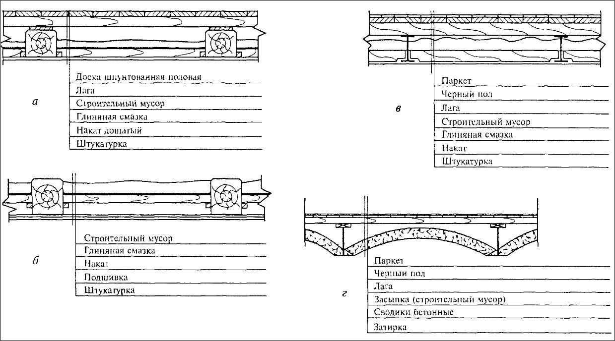 схема устройство монолитных перекрытий
