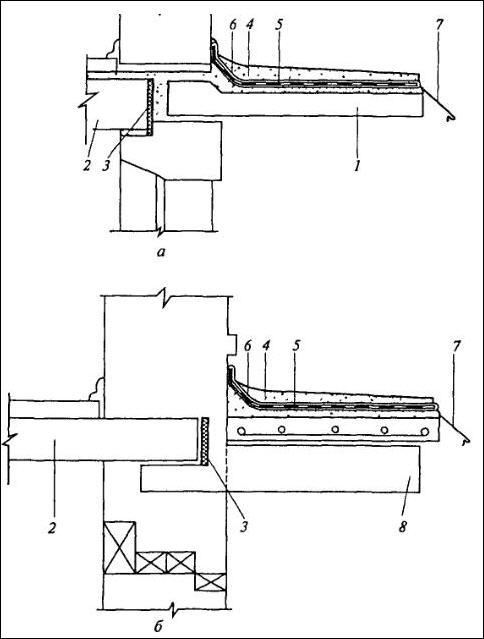 Железобетонные панели лоджий изделия жби марши